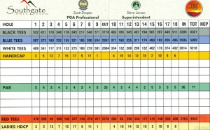 Southgate Golf Club Scorecard | StGeorgeUtahGolf.com
