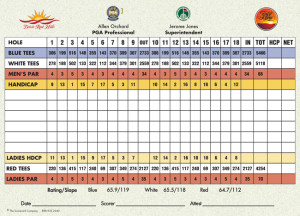 Red Hills Golf Course Scorecard | StGeorgeUtahGolf.com