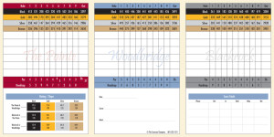 Sunbrook Golf Club Scorecard | StGeorgeUtahGolf.com