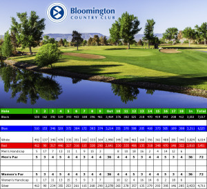 Bloomington Country Club Scorecard | StGeorgeUtahGolf.com